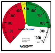 An example of a colored zone gauge dial