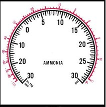 A compound scale measuring pressure and vacuum