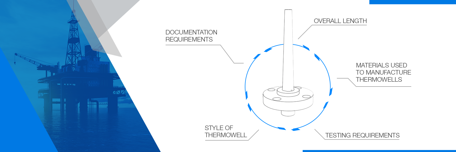 How Much Do Thermowells Cost? 5 Factors that Influence Price